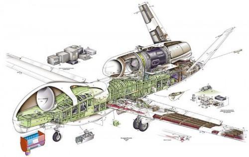 Схема БЛА Euro Hawk