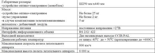 Таблица 3. Основные технические характеристики РСА «Малыш-Э» (по данным Концерна «Вега»)