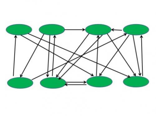 Модель взаимодействия «точка-точка»