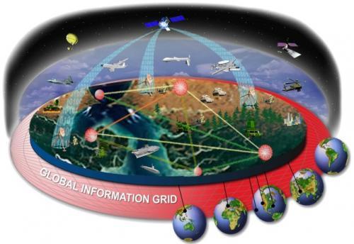 Визуальная модель FCS