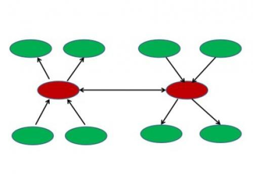 Модель «клиент-сервер»