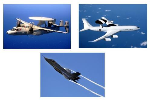 Наиболее известные из авиационных применений RTI DDS