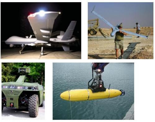 Ряд успешных применений RTI DDS в области беспилотной техники